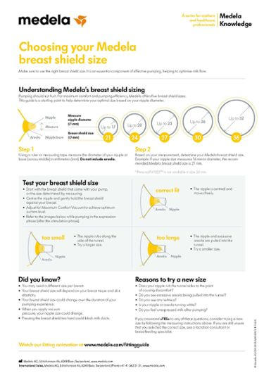 Picture of breastshield fitting factsheet